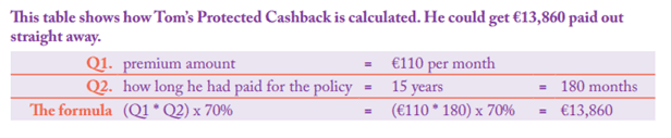cashback table 2