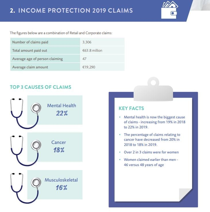 IP Claims 2019