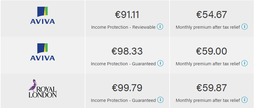 income protection quote
