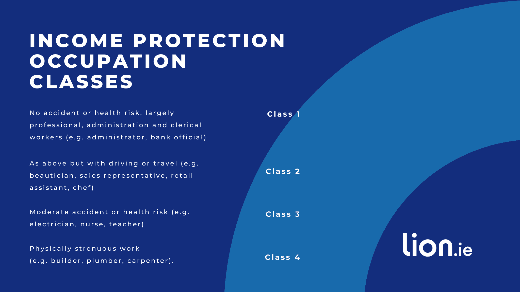 income protection occupation classes