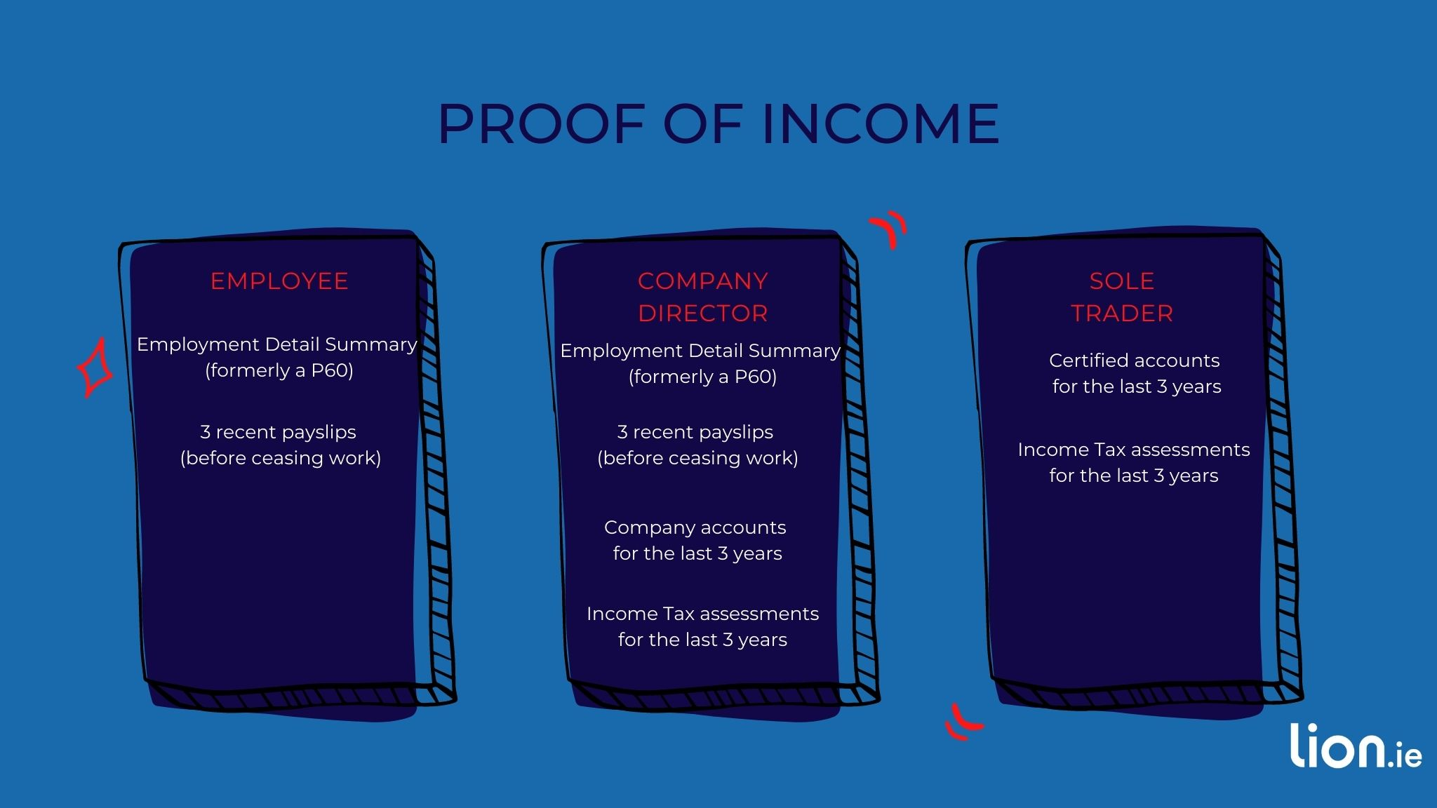 Proof of income for income protection