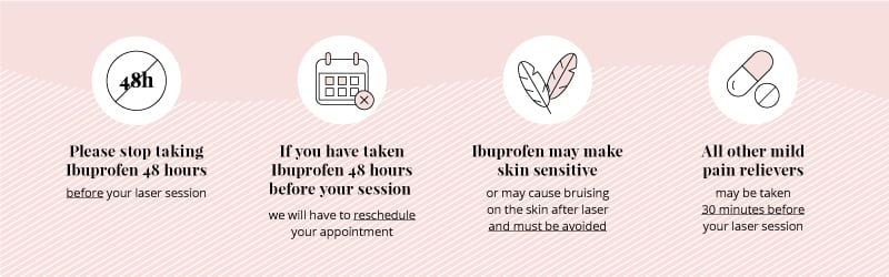 Ibuprofen before laser hair removal