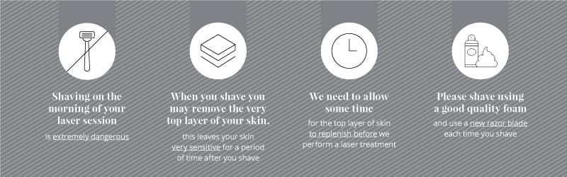 reasons why it's important to shave before your laser treatment