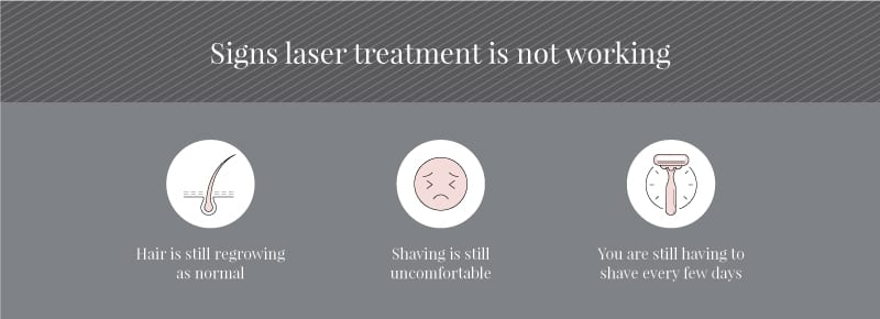 Signs laser hair removal is not working